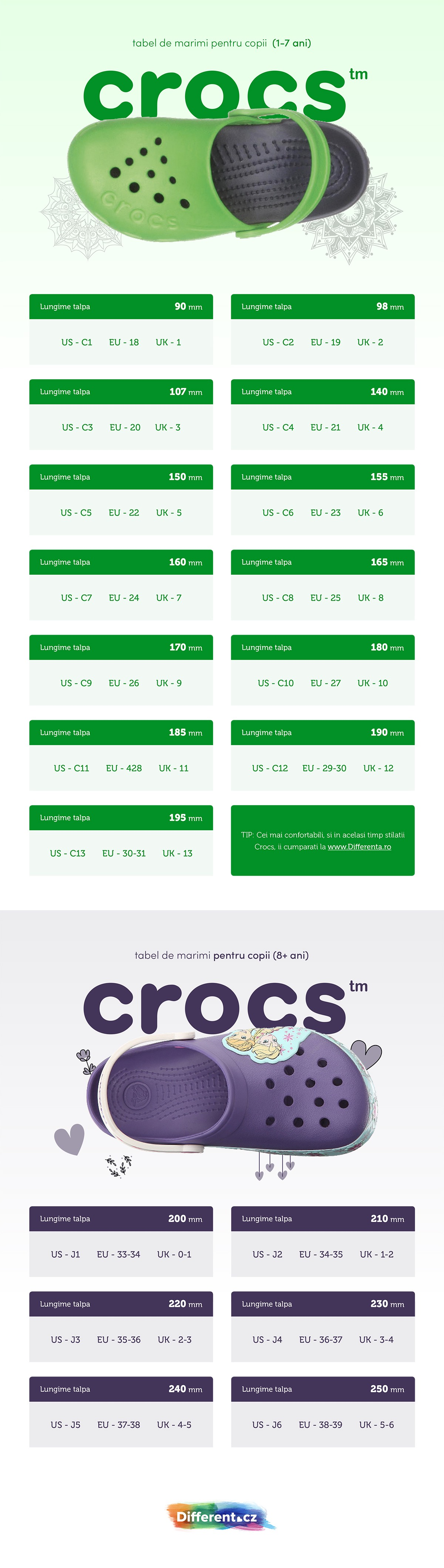 Cele mai ieftine cumpărați ieftin Ordin Marimile Crocs • Differenta.ro
